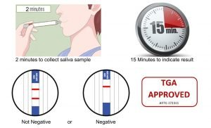 Integrity Sampling can now conduct COVID-19 rapid testing in your workplace, giving you peace of mind and keeping your employees safe.